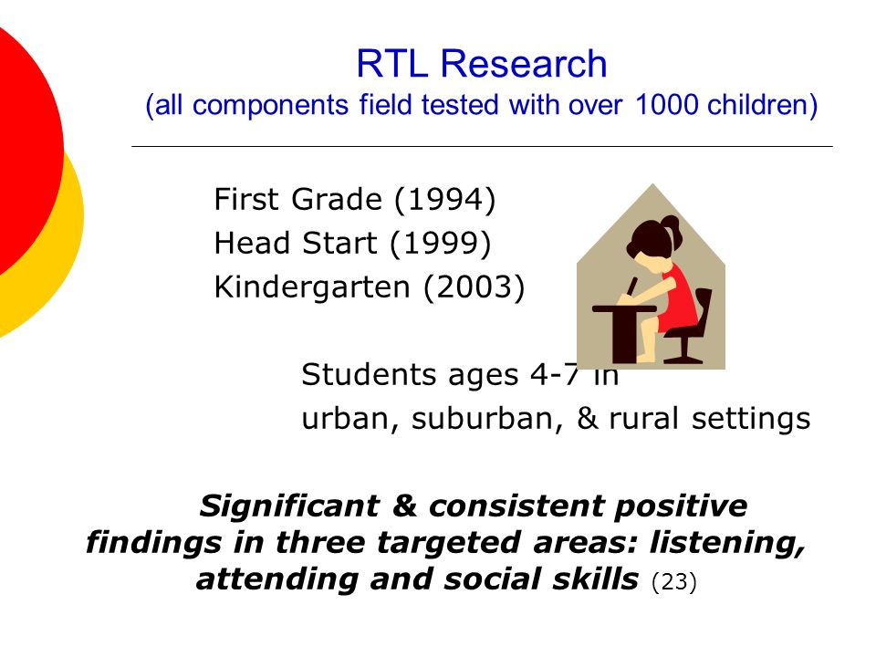 RTL Research (all components field tested with over 1000 children)
