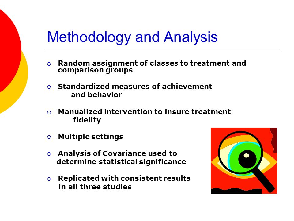 Methodology and Analysis