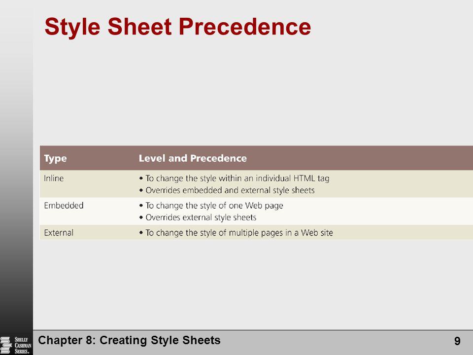 Style Sheet Precedence