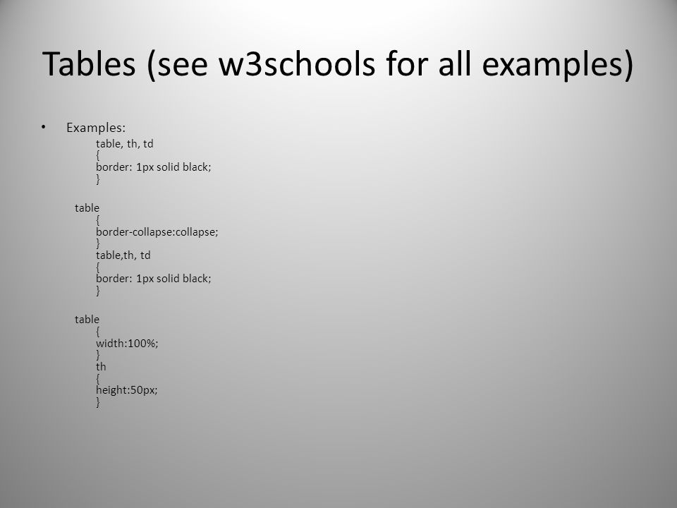 Tables (see w3schools for all examples)