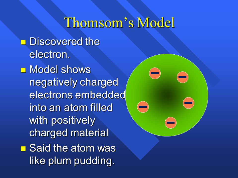 Thomsom's Model Discovered the electron.