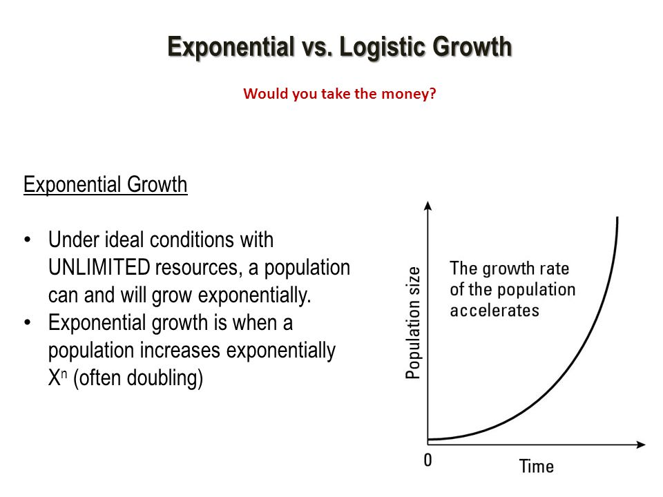 Exponential vs. Logistic Growth Would you take the money