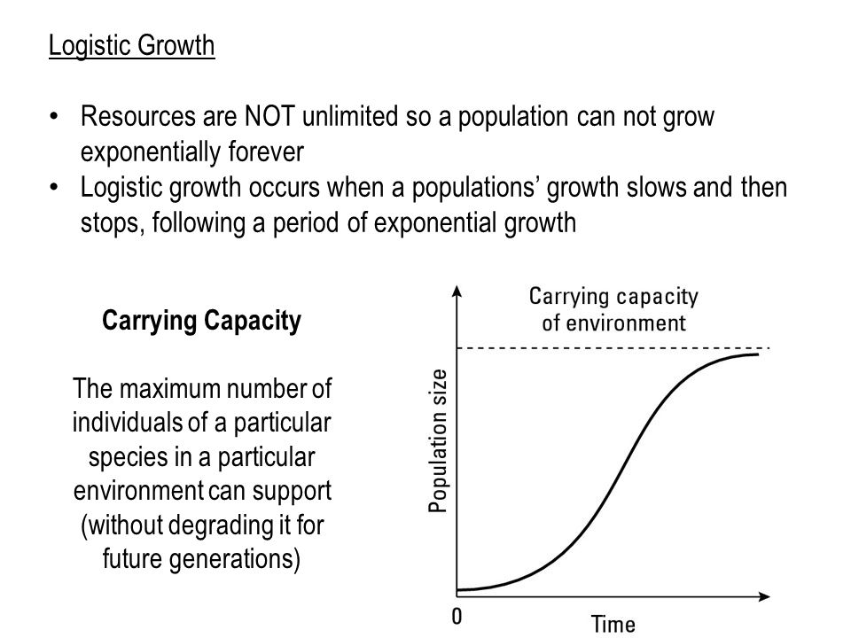 Logistic Growth Resources are NOT unlimited so a population can not grow exponentially forever.