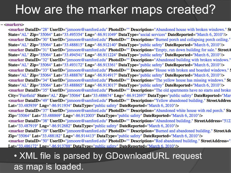 How are the marker maps created