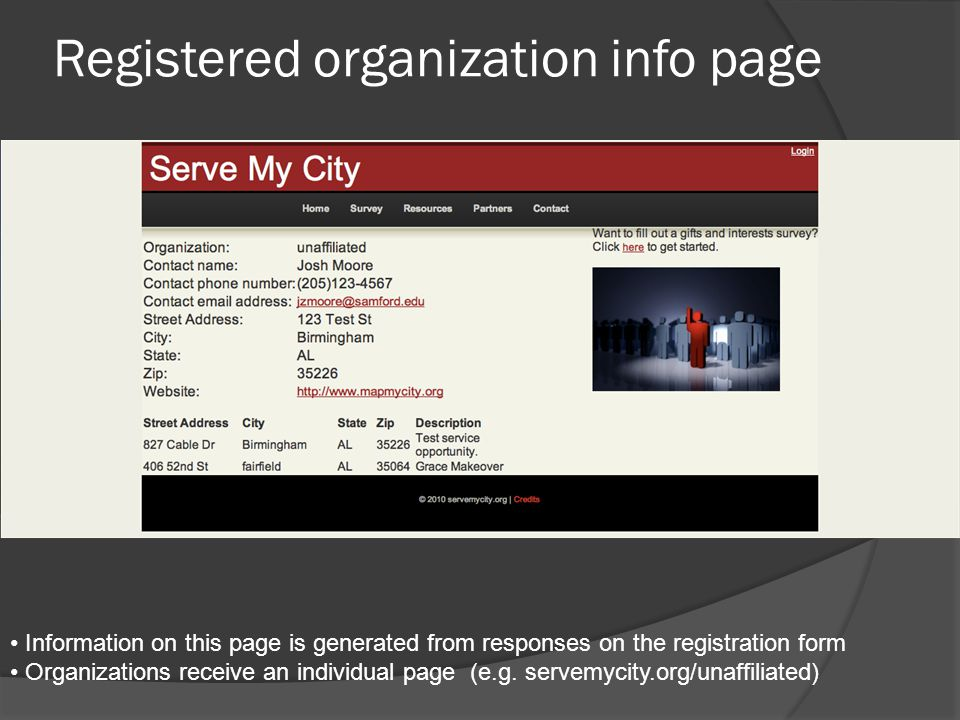 Registered organization info page