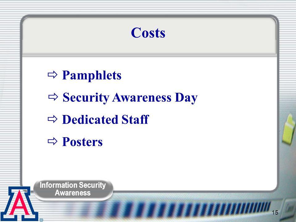 Security Awareness Day