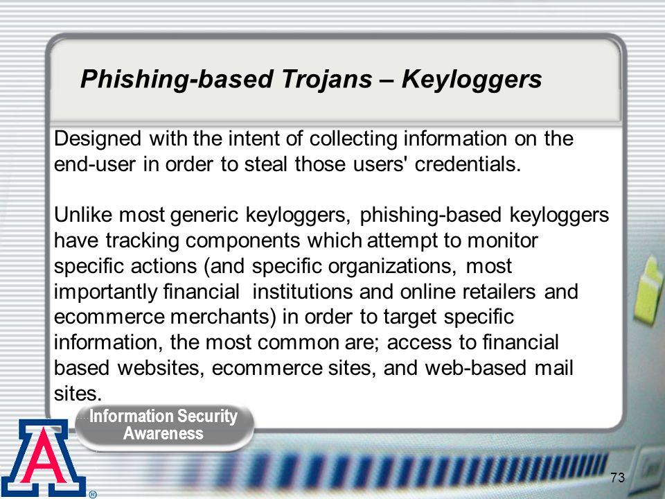 Phishing-based Trojans – Keyloggers