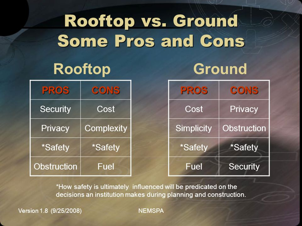 Rooftop vs. Ground Some Pros and Cons