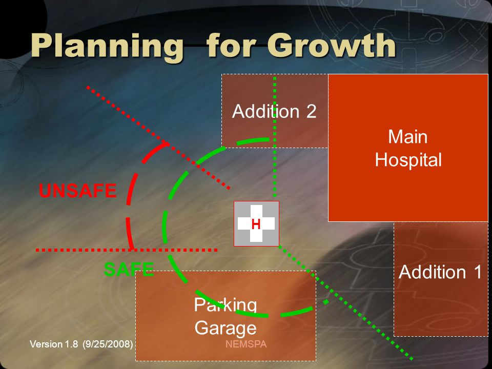 Planning for Growth Addition 2 Main Hospital UNSAFE Addition 1 SAFE