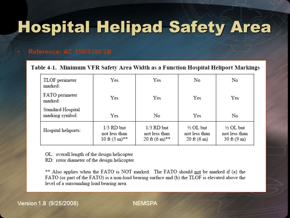 Hospital Helipad Safety Area