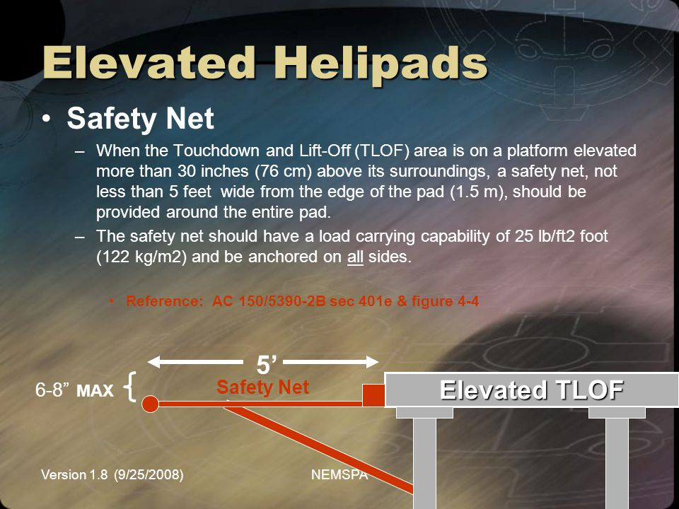 Elevated Helipads Safety Net 5' Elevated TLOF 6-8 MAX Safety Net