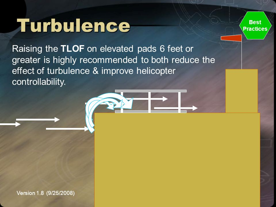 Turbulence Best. Practices.