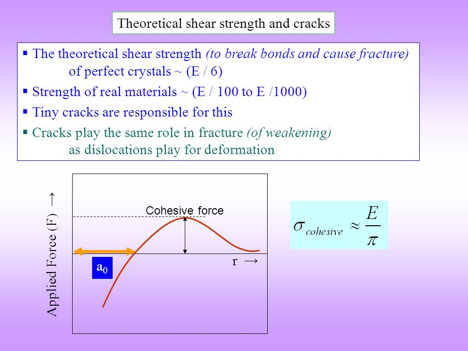 Theoretical shear strength and cracks