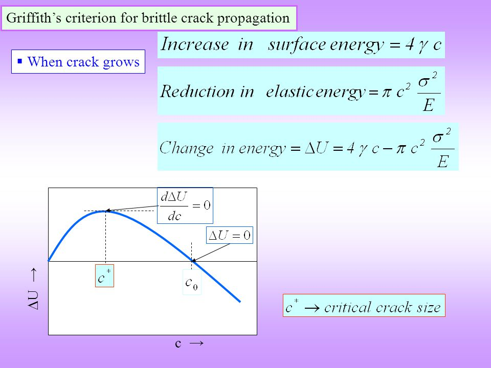 Griffith's criterion for brittle crack propagation