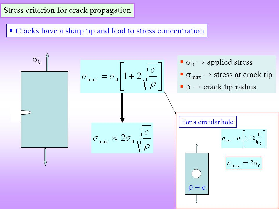 Stress criterion for crack propagation