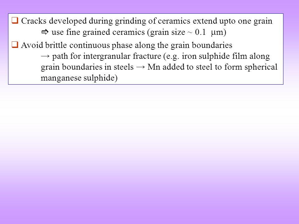 Cracks developed during grinding of ceramics extend upto one grain