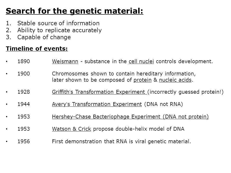Search for the genetic material: