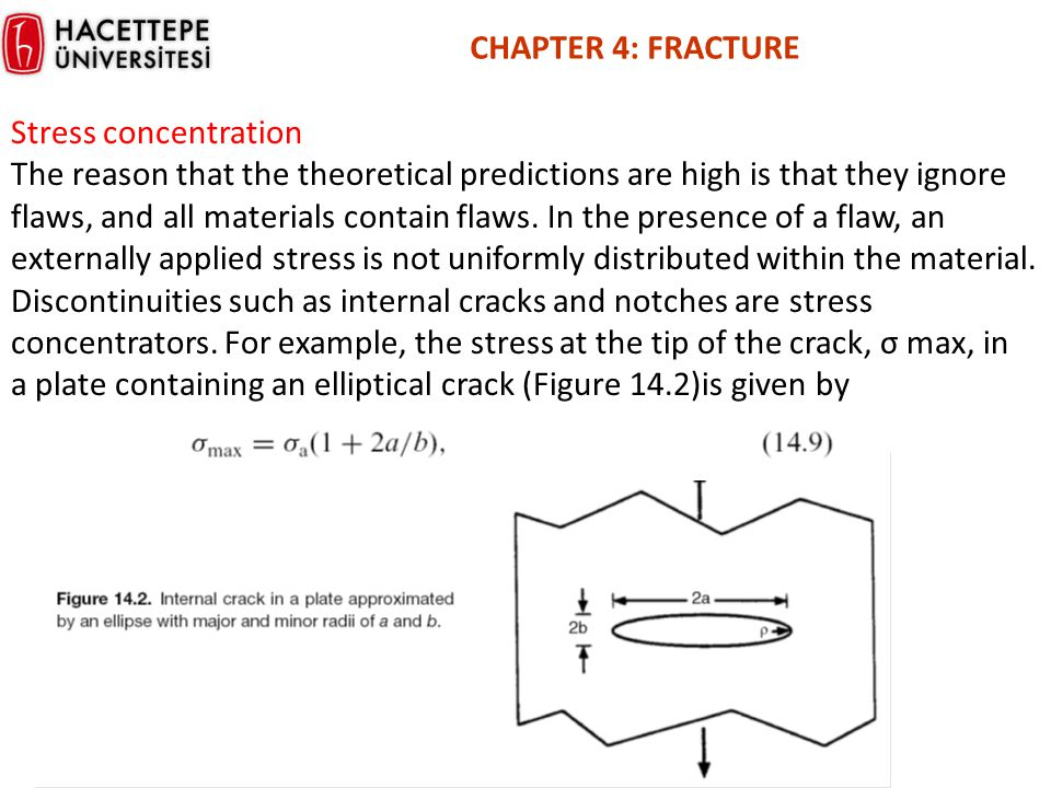 CHAPTER 4: FRACTURE Stress concentration.