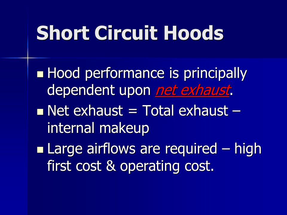 Short Circuit Hoods Hood performance is principally dependent upon net exhaust. Net exhaust = Total exhaust – internal makeup.