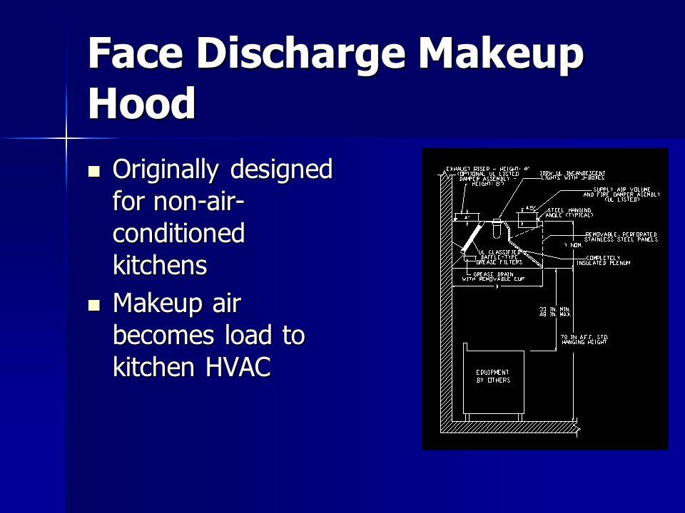 Face Discharge Makeup Hood