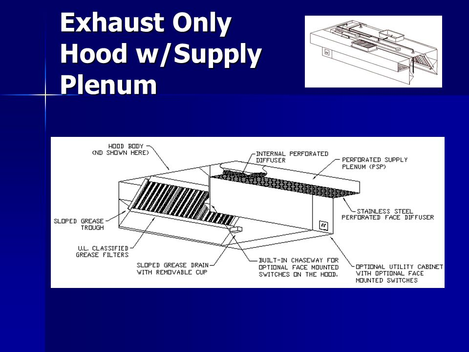 Exhaust Only Hood w/Supply Plenum