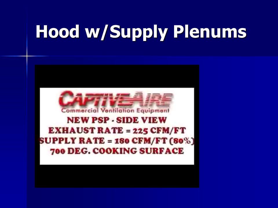 Hood w/Supply Plenums