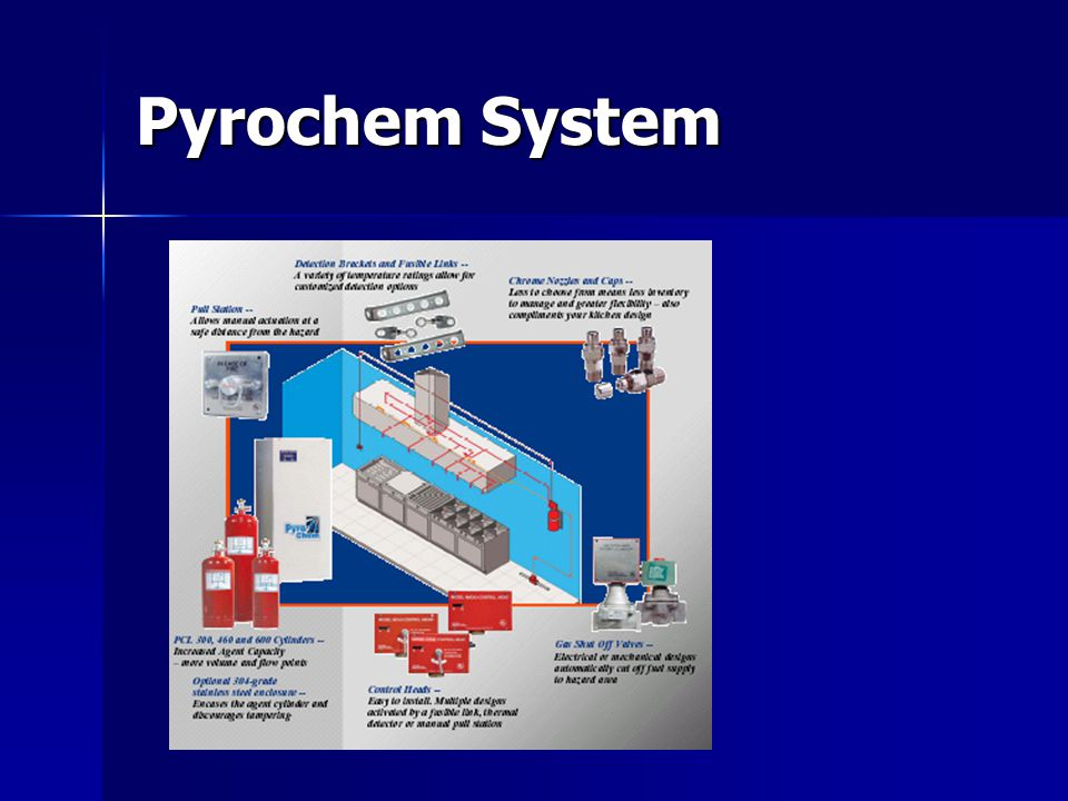 Typical House Wiring Diagram besides ProductDetail furthermore Ansul Lta Fire Suppression Systems additionally Ansul R 102 Restaurant Fire Suppression System further 397864948308396125. on ansul fire suppression system manual