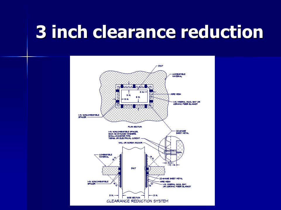 3 inch clearance reduction