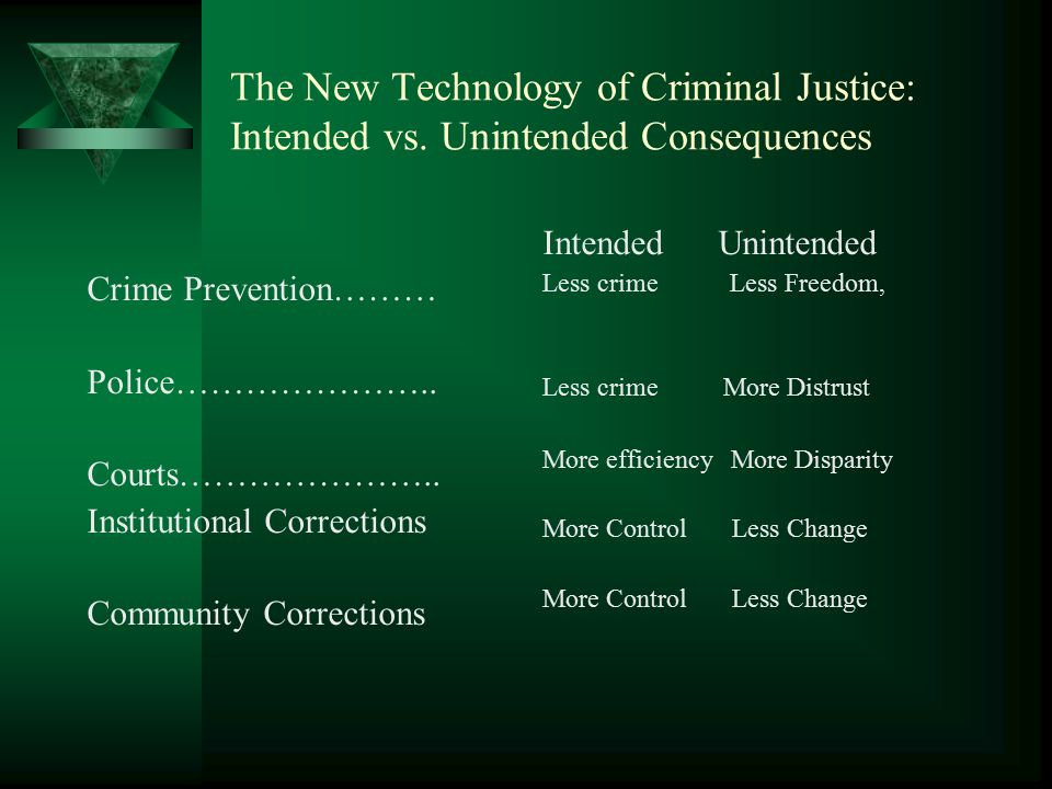 The New Technology of Criminal Justice: Intended vs