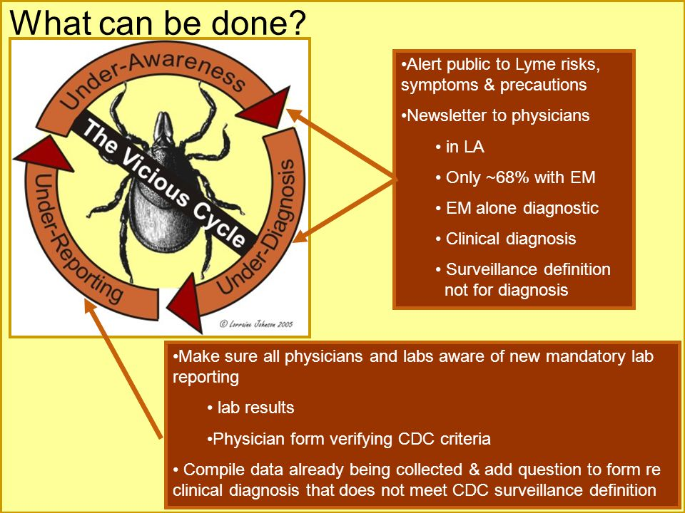 What can be done Alert public to Lyme risks, symptoms & precautions