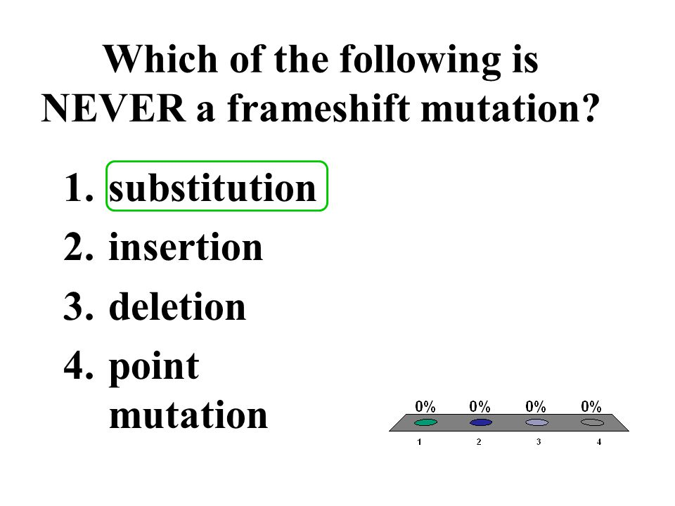 Which of the following is NEVER a frameshift mutation