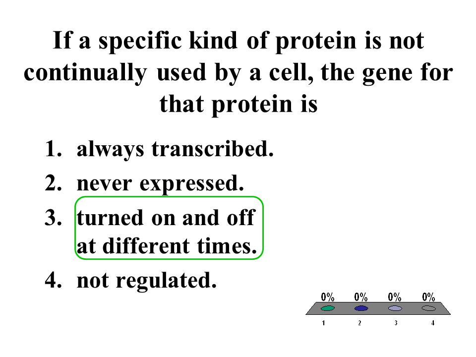 If a specific kind of protein is not continually used by a cell, the gene for that protein is