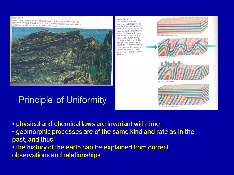 Principle of Uniformity