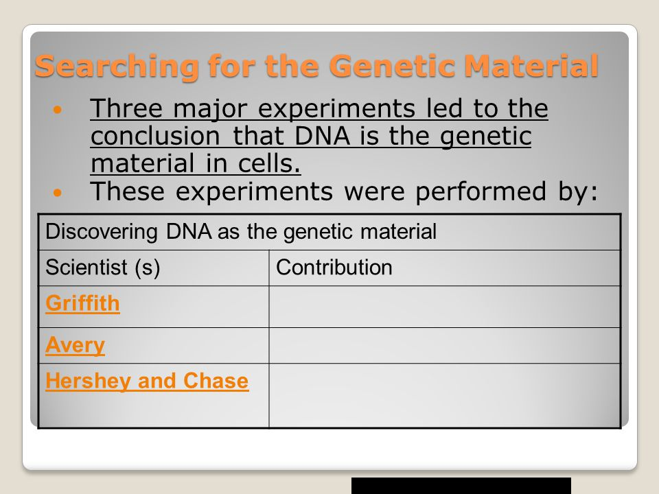 Searching for the Genetic Material