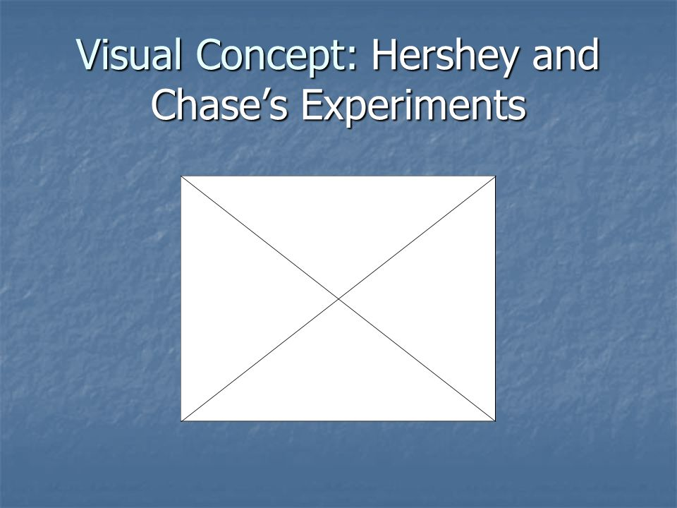 Visual Concept: Hershey and Chase's Experiments