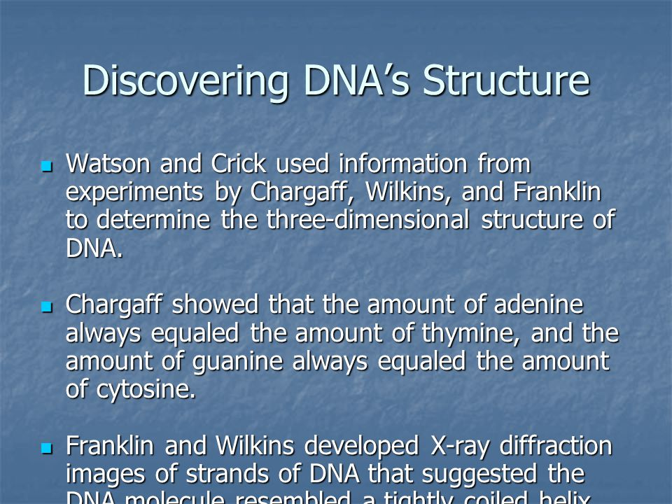 Discovering DNA's Structure