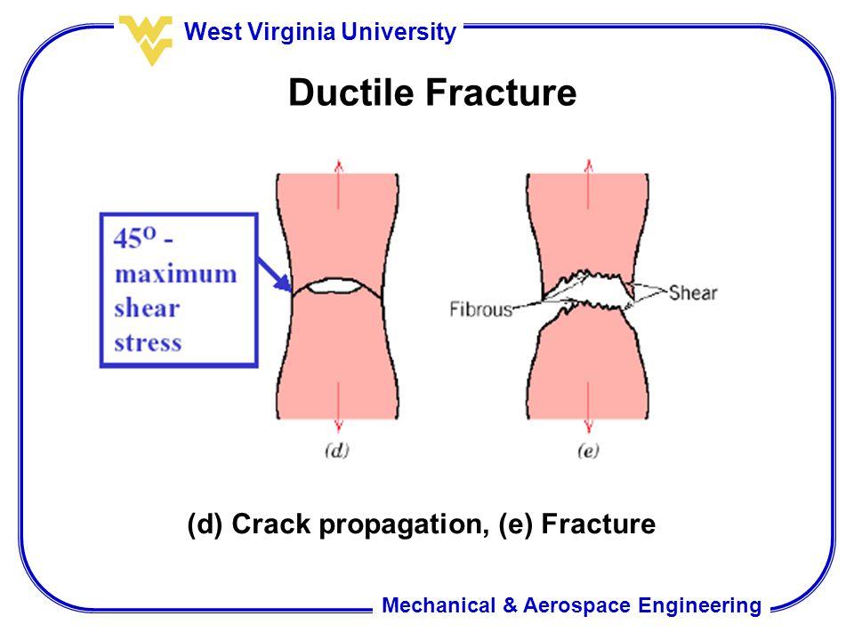Ductile Fracture (d) Crack propagation, (e) Fracture