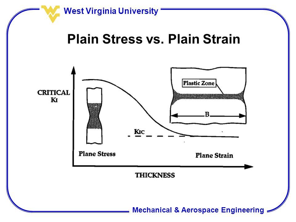 Plain Stress vs. Plain Strain