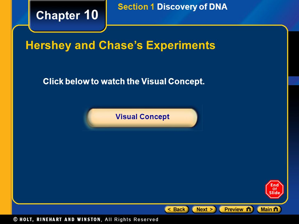 Hershey and Chase's Experiments