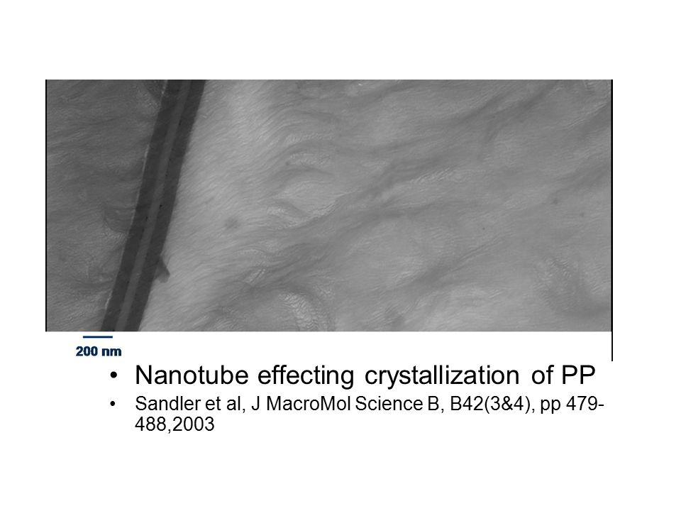 Nanotube effecting crystallization of PP