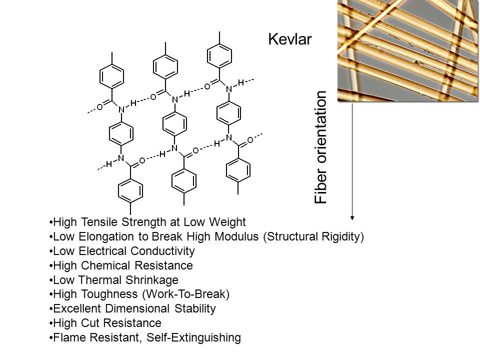 Kevlar Fiber orientation High Tensile Strength at Low Weight