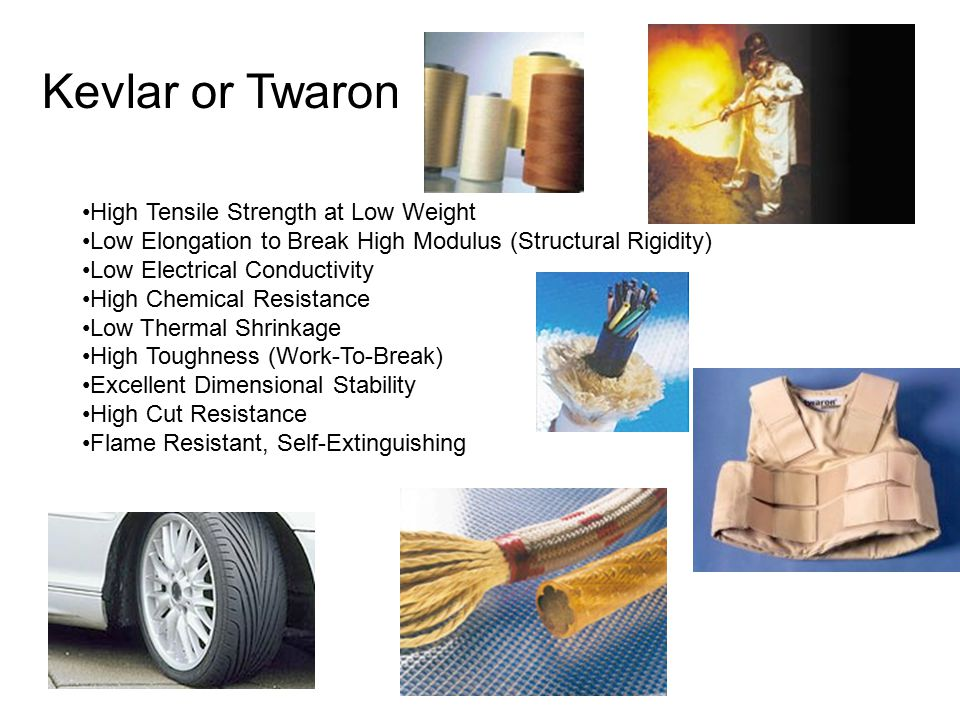Kevlar or Twaron High Tensile Strength at Low Weight
