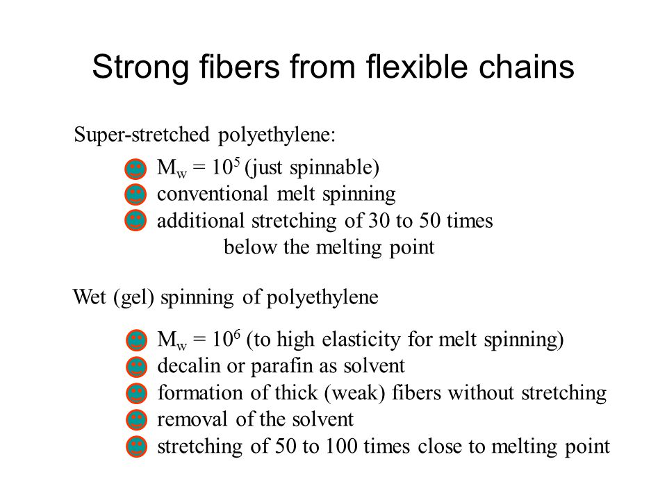 Strong fibers from flexible chains