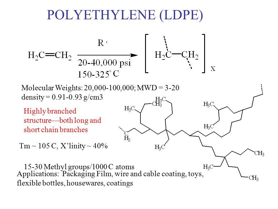 POLYETHYLENE (LDPE) Molecular Weights: 20,000-100,000; MWD = 3-20