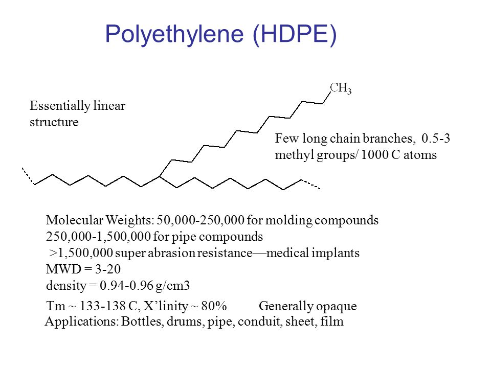Polyethylene (HDPE) Essentially linear structure