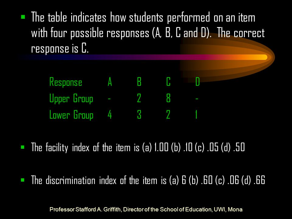 The table indicates how students performed on an item with four possible responses (A, B, C and D). The correct response is C.