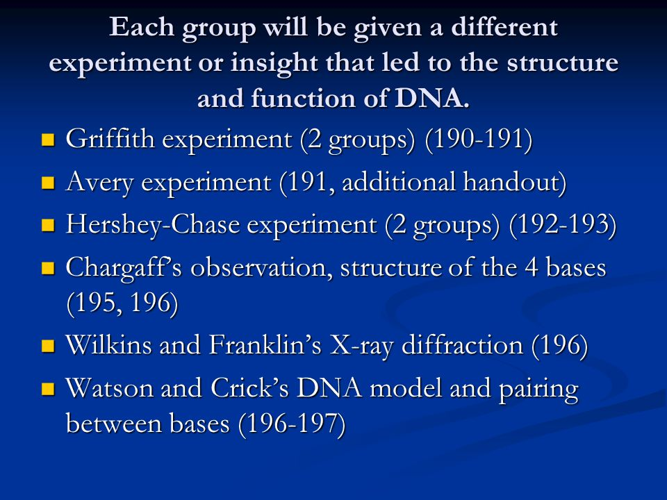 Each group will be given a different experiment or insight that led to the structure and function of DNA.