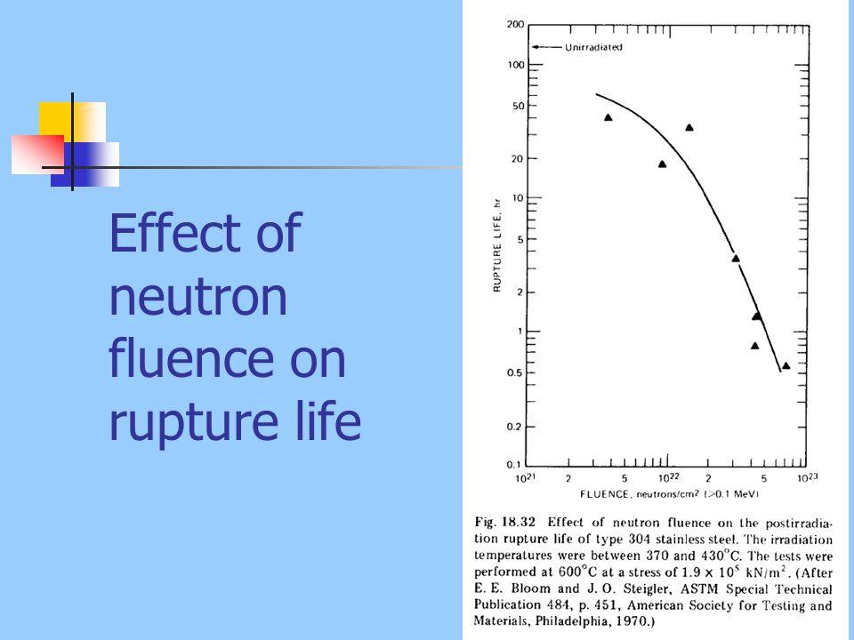 Effect of neutron fluence on rupture life