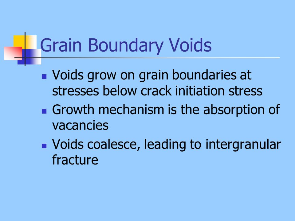 Grain Boundary Voids Voids grow on grain boundaries at stresses below crack initiation stress. Growth mechanism is the absorption of vacancies.