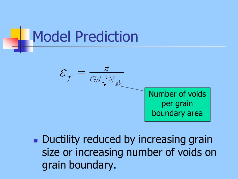 Number of voids per grain boundary area